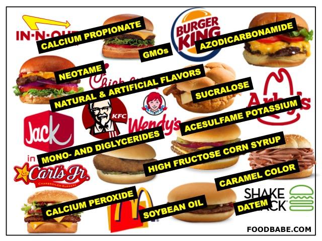 Fast food buns